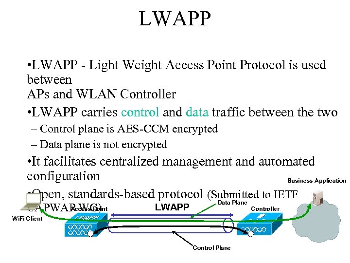 LWAPP • LWAPP - Light Weight Access Point Protocol is used between APs and