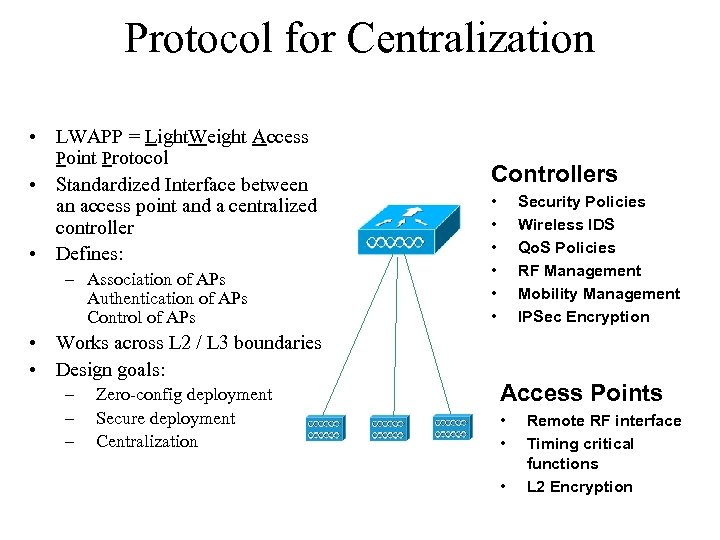 Protocol for Centralization • LWAPP = Light. Weight Access Point Protocol • Standardized Interface