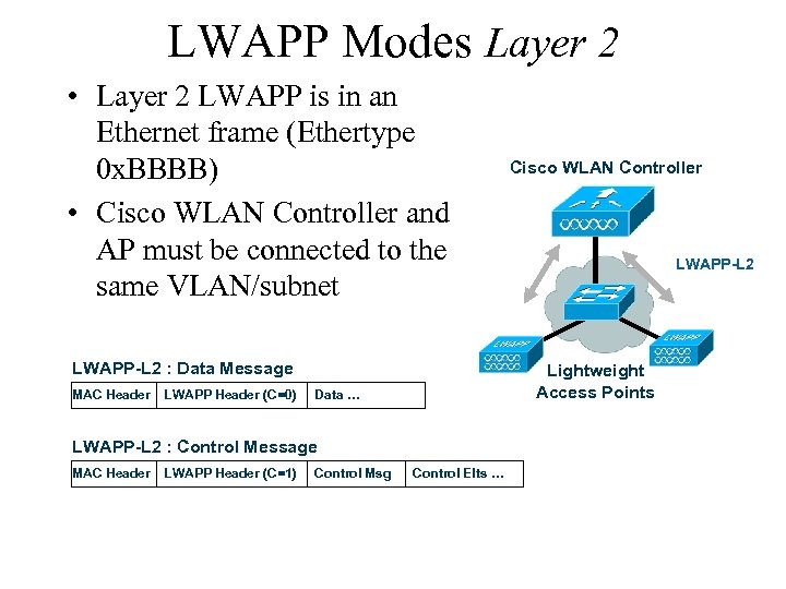 LWAPP Modes Layer 2 • Layer 2 LWAPP is in an Ethernet frame (Ethertype