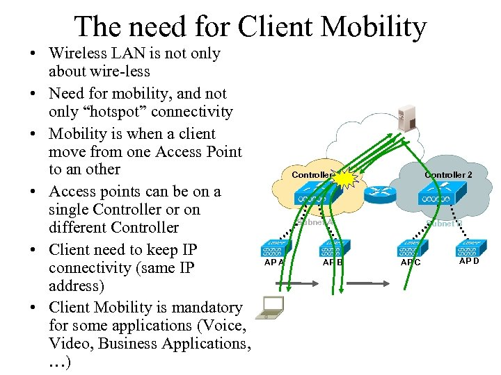 The need for Client Mobility • Wireless LAN is not only about wire-less •