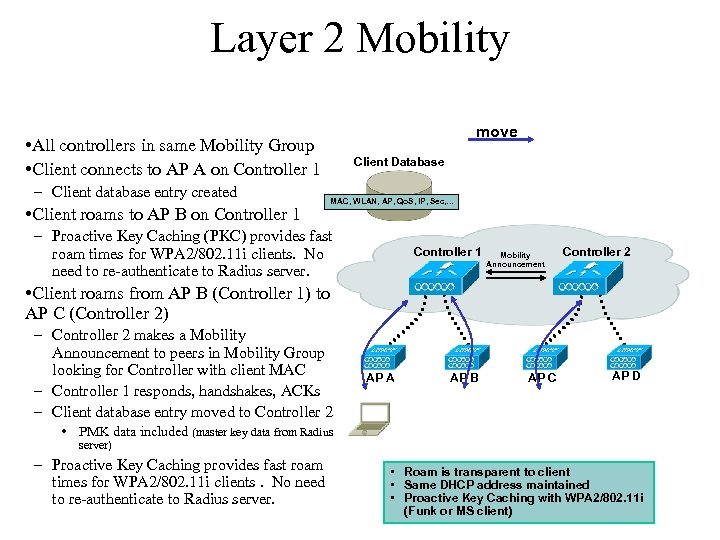 Layer 2 Mobility move • All controllers in same Mobility Group • Client connects