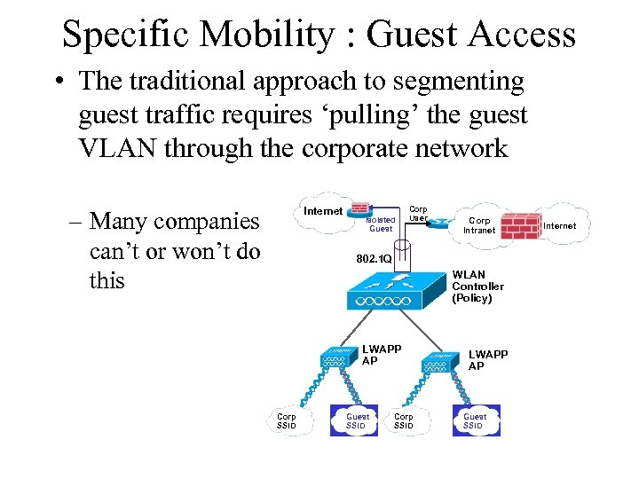 Specific Mobility : Guest Access • The traditional approach to segmenting guest traffic requires