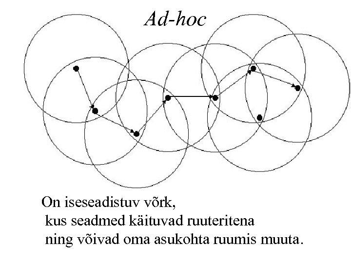 Ad-hoc On iseseadistuv võrk, kus seadmed käituvad ruuteritena ning võivad oma asukohta ruumis muuta.