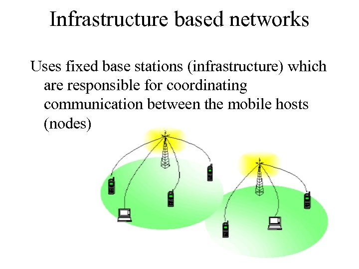 Infrastructure based networks Uses fixed base stations (infrastructure) which are responsible for coordinating communication