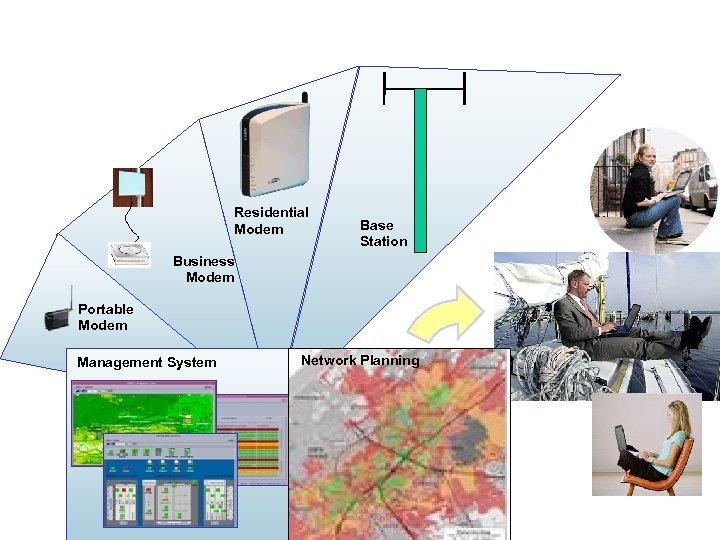 Residential Modem Base Station Business Modem Portable Modem Management System Network Planning