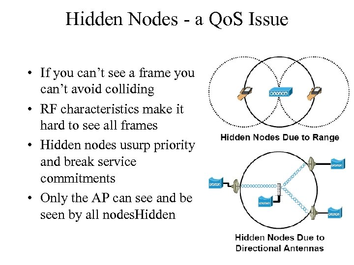 Hidden Nodes - a Qo. S Issue • If you can't see a frame