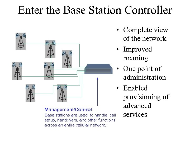 Enter the Base Station Controller Management/Control • Complete view of the network • Improved