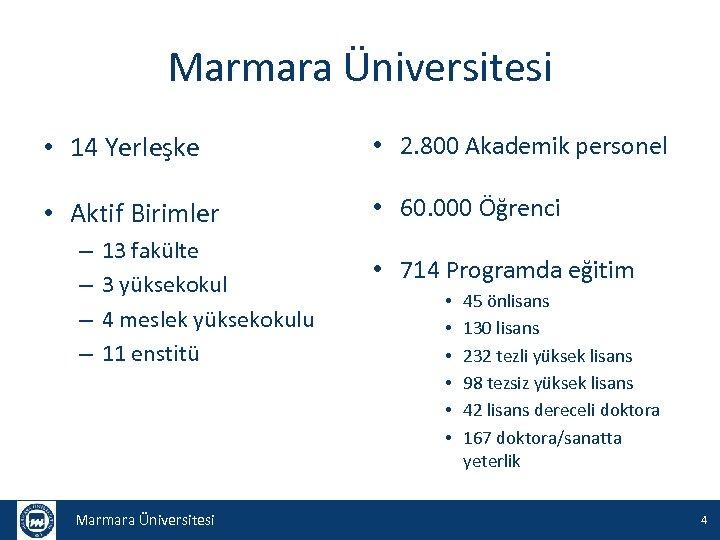 Marmara Üniversitesi • 14 Yerleşke • 2. 800 Akademik personel • Aktif Birimler •