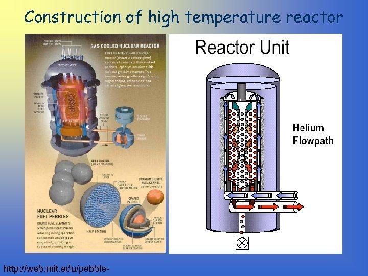 Construction of high temperature reactor http: //web. mit. edu/pebble-