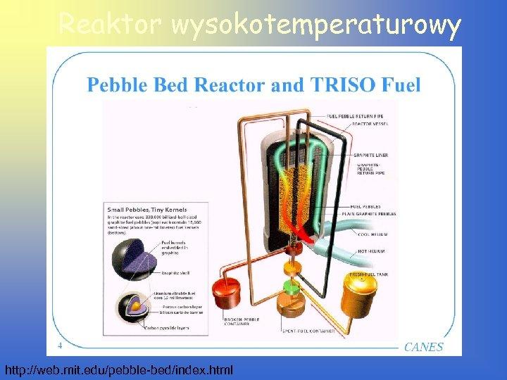Reaktor wysokotemperaturowy http: //web. mit. edu/pebble-bed/index. html