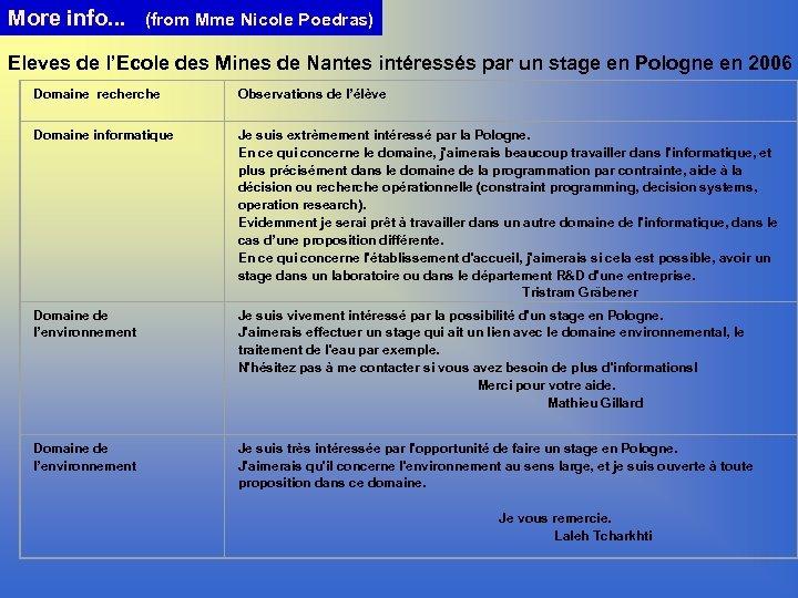 More info. . . (from Mme Nicole Poedras) Eleves de l'Ecole des Mines de