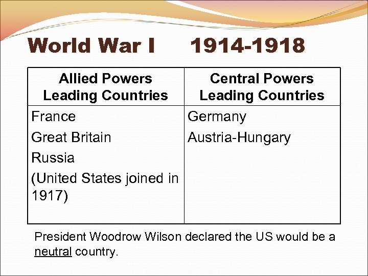 World War I 1914 -1918 Allied Powers Central Powers Leading Countries France Germany Great