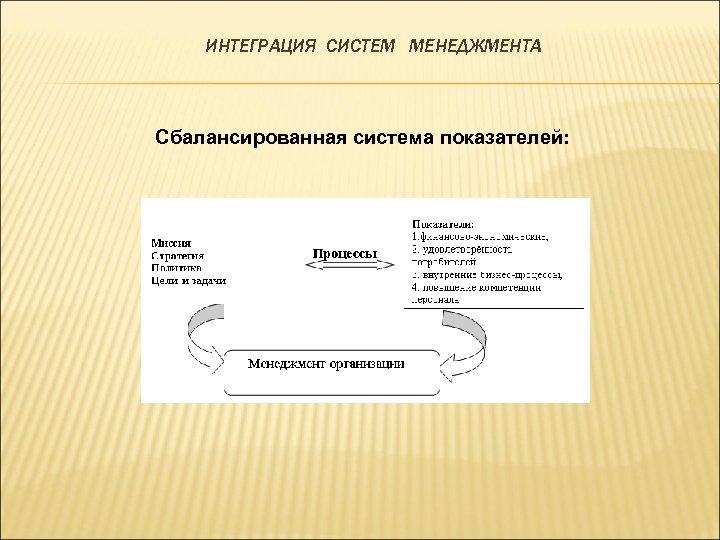 ИНТЕГРАЦИЯ СИСТЕМ МЕНЕДЖМЕНТА Сбалансированная система показателей: