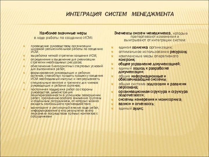 ИНТЕГРАЦИЯ СИСТЕМ МЕНЕДЖМЕНТА Наиболее значимые меры в ходе работы по созданию ИСМ: проведение руководством