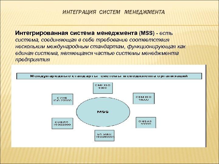 ИНТЕГРАЦИЯ СИСТЕМ МЕНЕДЖМЕНТА Интегрированная система менеджмента (MSS) - есть система, соединяющая в себе требование