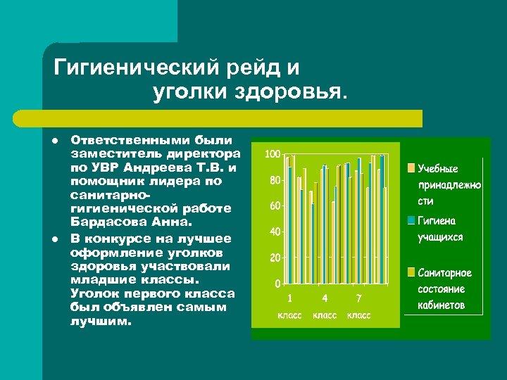 Гигиенический рейд и уголки здоровья. l l Ответственными были заместитель директора по УВР Андреева