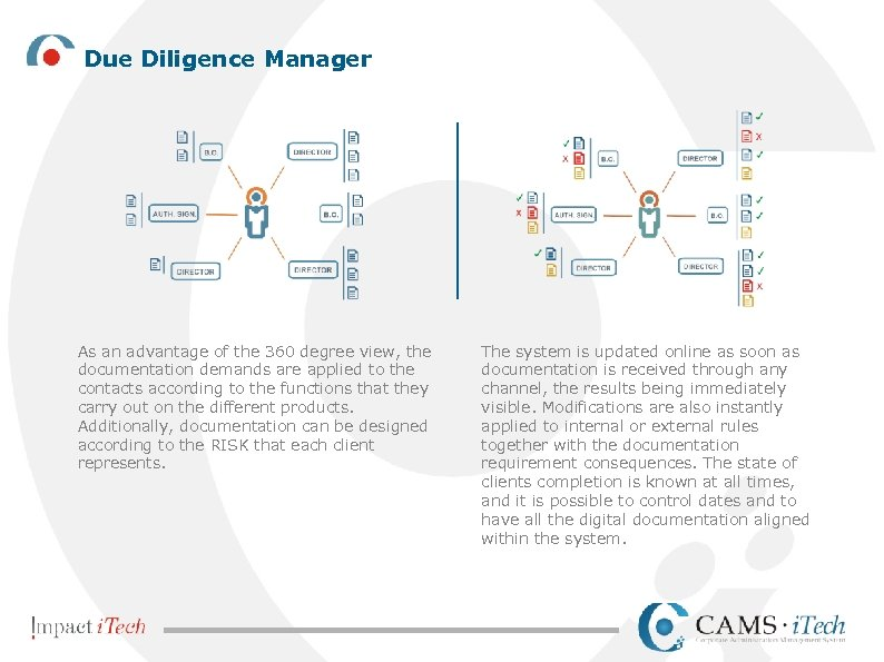 Due Diligence Manager As an advantage of the 360 degree view, the documentation demands
