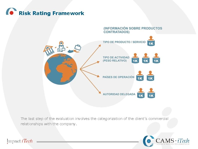 Risk Rating Framework The last step of the evaluation involves the categorization of the
