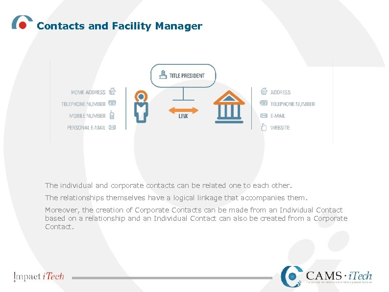 Contacts and Facility Manager The individual and corporate contacts can be related one to
