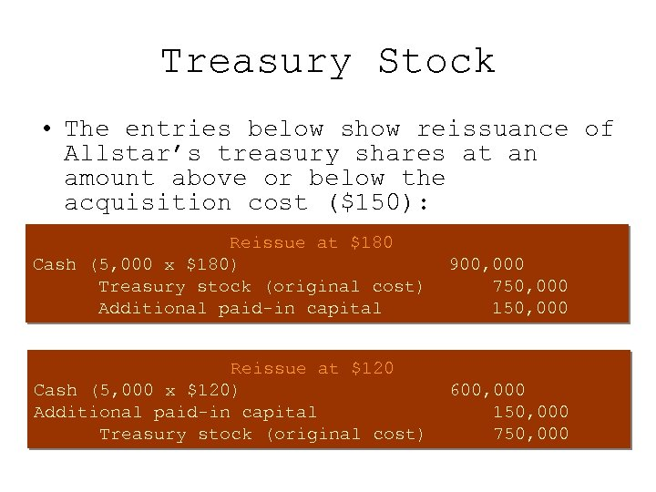 Treasury Stock • The entries below show reissuance of Allstar's treasury shares at an