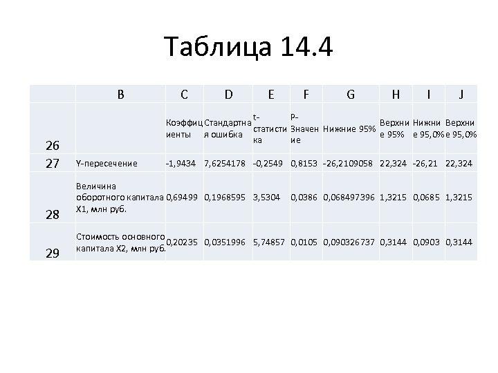 Таблица 14. 4 B C D E F G H I J 26 27