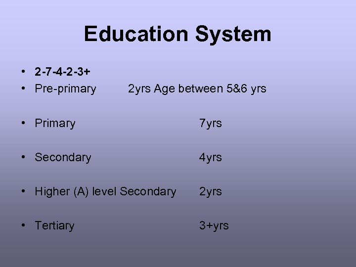 Education System • 2 -7 -4 -2 -3+ • Pre-primary 2 yrs Age between