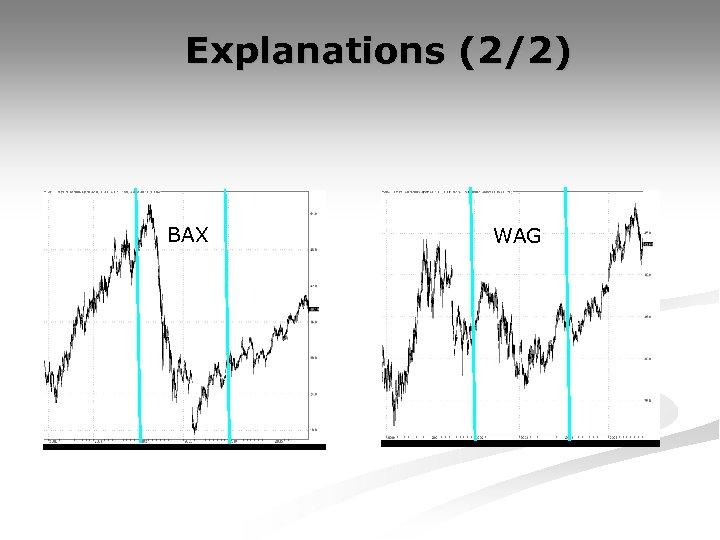 Explanations (2/2) BAX WAG