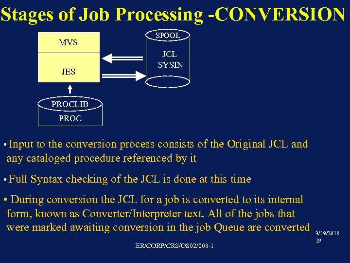 important points on jcl pay direct Costs are an important consideration in the analysis of every cost proposal, the share of cost that they represent will vary from firm to firm and industry to industry.