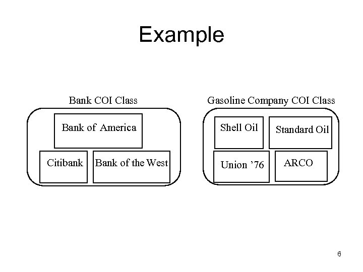 Example Bank COI Class Bank of America Citibank Bank of the West Gasoline Company