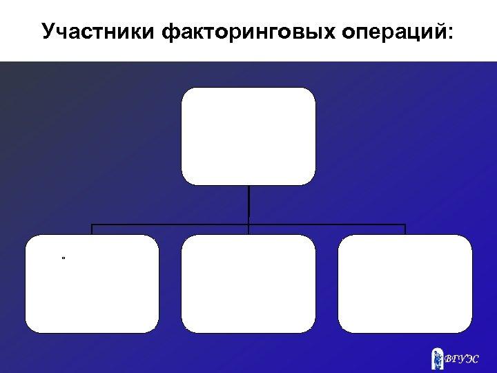 Участники факторинговых операций: