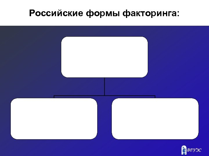 Российские формы факторинга: