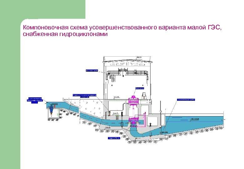 Компоновочная схема усовершенствованного варианта малой ГЭС, снабженная гидроциклонами