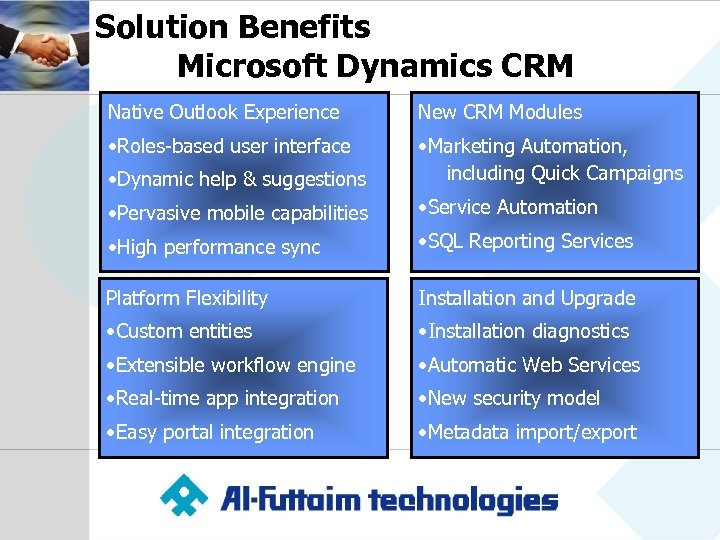 Solution Benefits Microsoft Dynamics CRM Native Outlook Experience New CRM Modules • Roles-based user