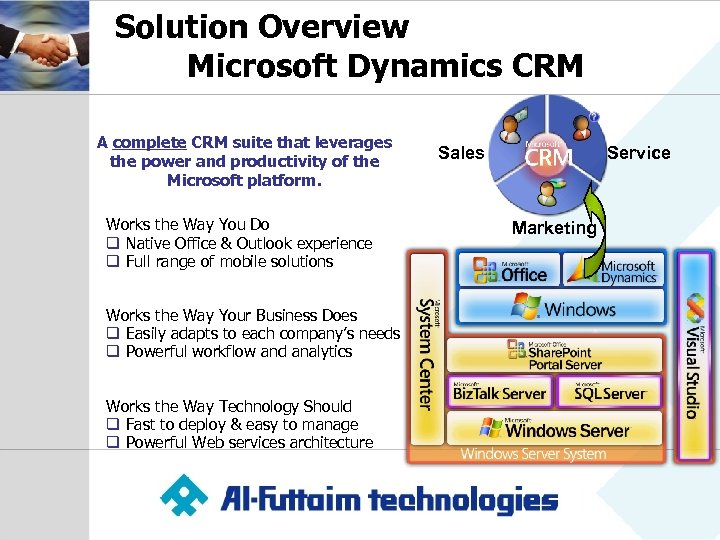 Solution Overview Microsoft Dynamics CRM A complete CRM suite that leverages the power and