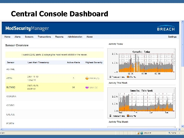 Central Console Dashboard OWASP & WASC App. Sec 2007 Conference – San Jose –