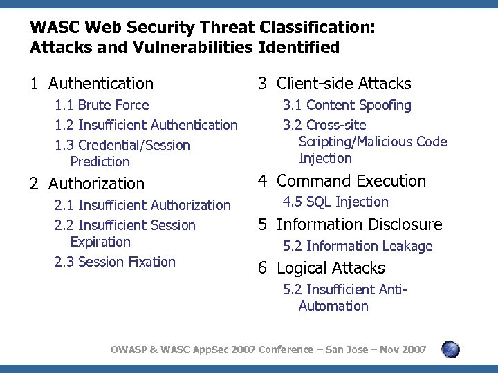 WASC Web Security Threat Classification: Attacks and Vulnerabilities Identified 1 Authentication 1. 1 Brute