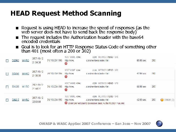 HEAD Request Method Scanning < Request is using HEAD to increase the speed of