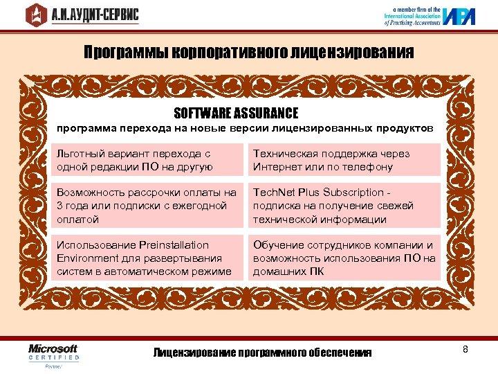 Программы корпоративного лицензирования SOFTWARE ASSURANCE программа перехода на новые версии лицензированных продуктов Льготный вариант