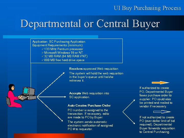 UI Buy Purchasing Process Departmental or Central Buyer Application: SC Purchasing Application Equipment Requirements