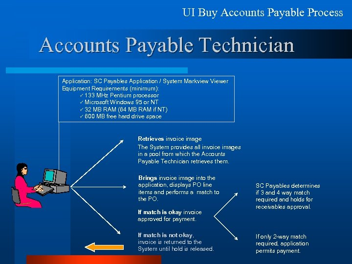 UI Buy Accounts Payable Process Accounts Payable Technician Application: SC Payables Application / System