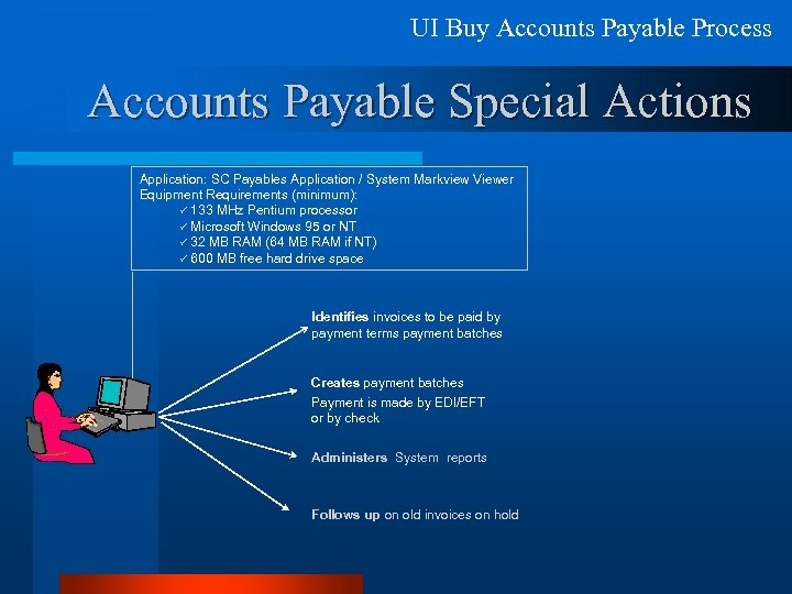 UI Buy Accounts Payable Process Accounts Payable Special Actions Application: SC Payables Application /