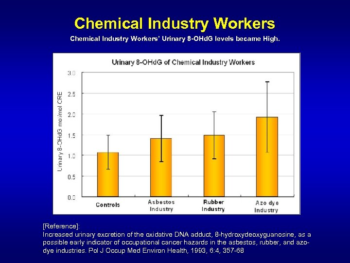Chemical Industry Workers' Urinary 8 -OHd. G levels became High. [Reference]: Increased urinary excretion