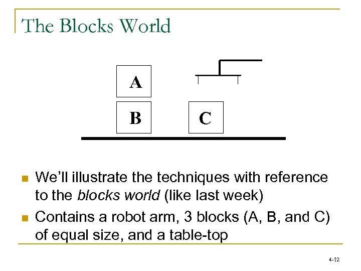 The Blocks World A B n n C We'll illustrate the techniques with reference