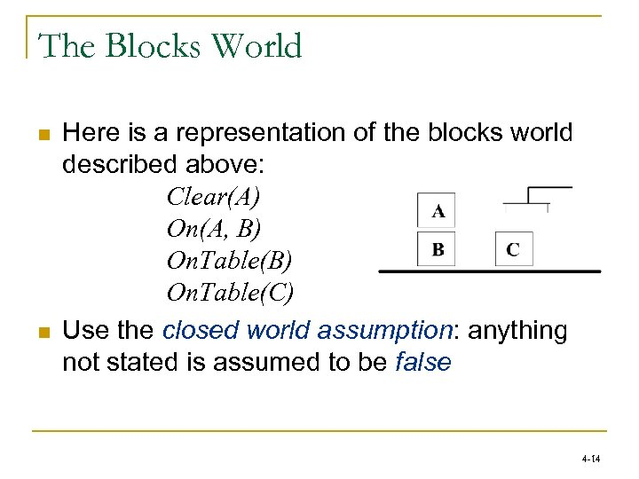 The Blocks World n n Here is a representation of the blocks world described