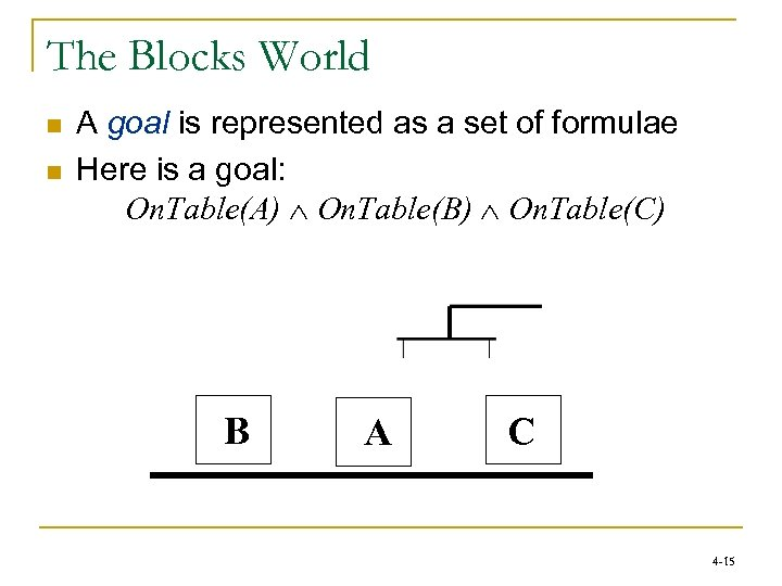 The Blocks World n n A goal is represented as a set of formulae