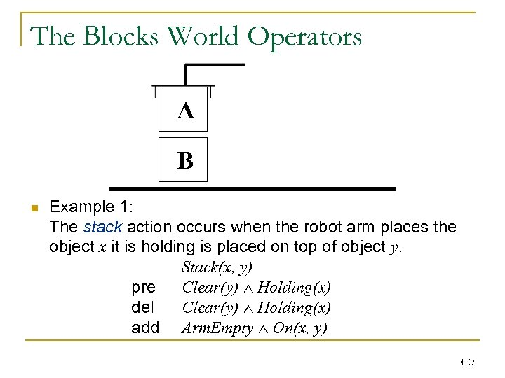 The Blocks World Operators A B n Example 1: The stack action occurs when