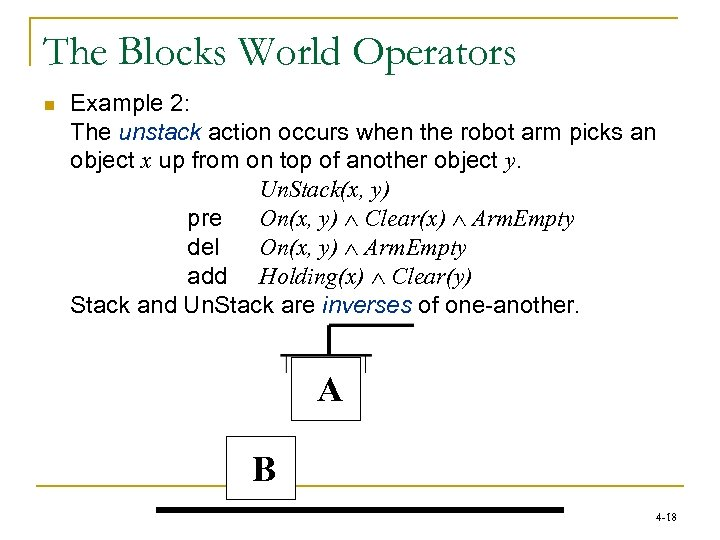 The Blocks World Operators n Example 2: The unstack action occurs when the robot