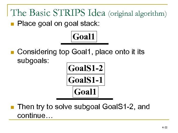 The Basic STRIPS Idea (original algorithm) n Place goal on goal stack: Goal 1