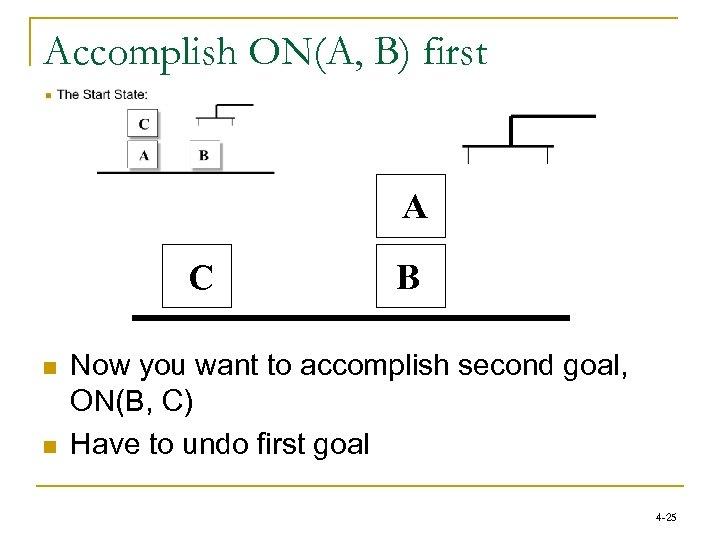 Accomplish ON(A, B) first A C n n B Now you want to accomplish