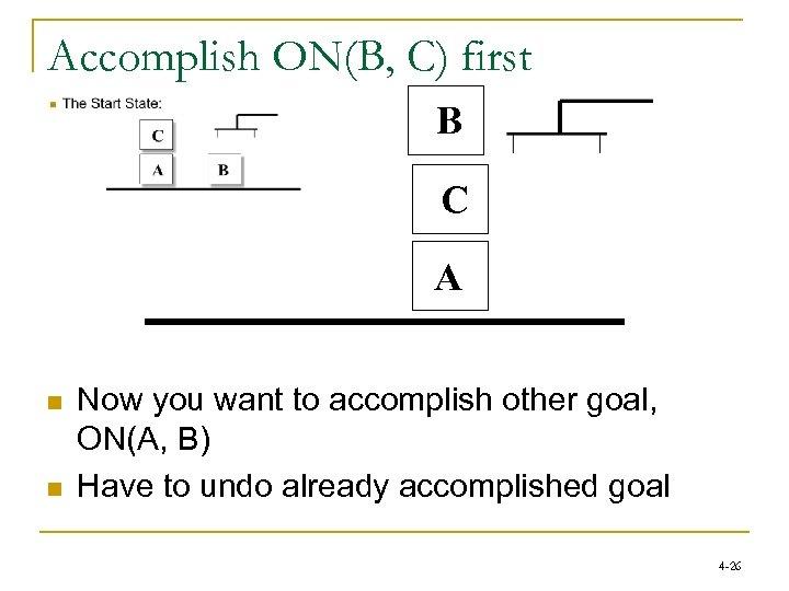 Accomplish ON(B, C) first B C A n n Now you want to accomplish
